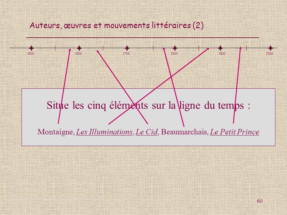 Auteurs, œuvres et mouvements littéraires (2) 60 Situe les cinq éléments sur la ligne du temps : Montaigne, Les Illuminations, Le Cid, Beaumarchais, L