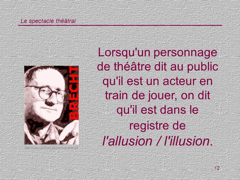 Le spectacle théâtral 12 Lorsqu'un personnage de théâtre dit au public qu'il est un acteur en train de jouer, on dit qu'il est dans le registre de l'a