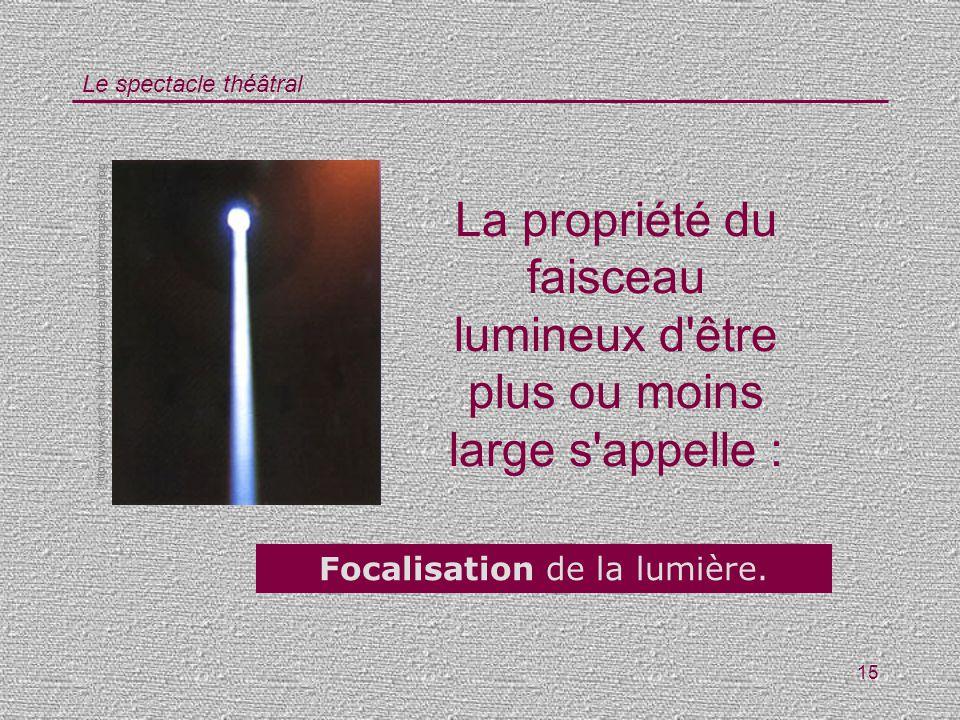 Le spectacle théâtral 15 La propriété du faisceau lumineux d'être plus ou moins large s'appelle : Focalisation de la lumière. http://www.arch.hku.hk/~