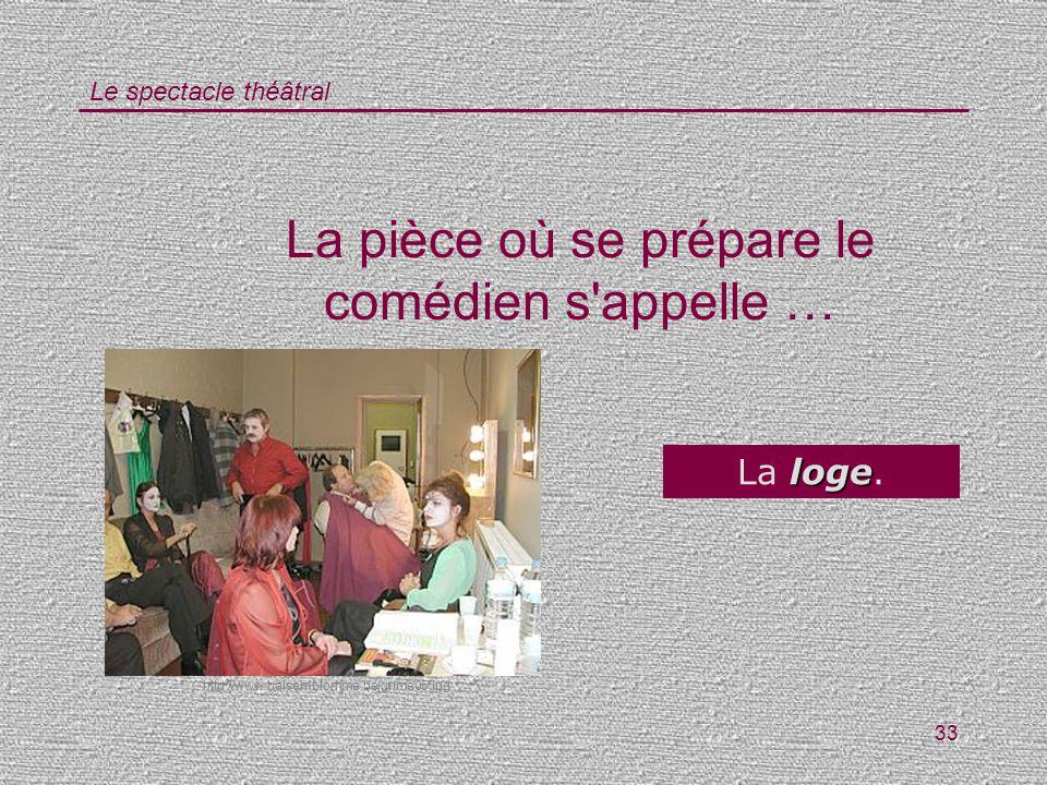 Le spectacle théâtral 33 La pièce où se prépare le comédien s'appelle … loge La loge. http://www.balsemblomme.be/grime05.jpg