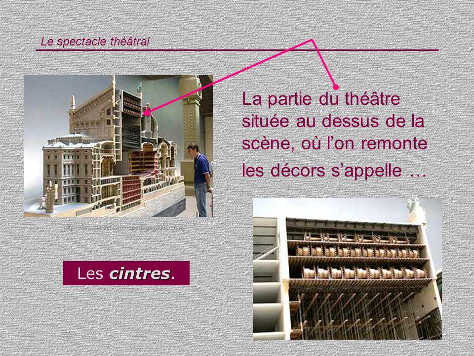 Le spectacle théâtral 34 La partie du théâtre située au dessus de la scène, où lon remonte les décors sappelle … cintres Les cintres. http://www.ptitr