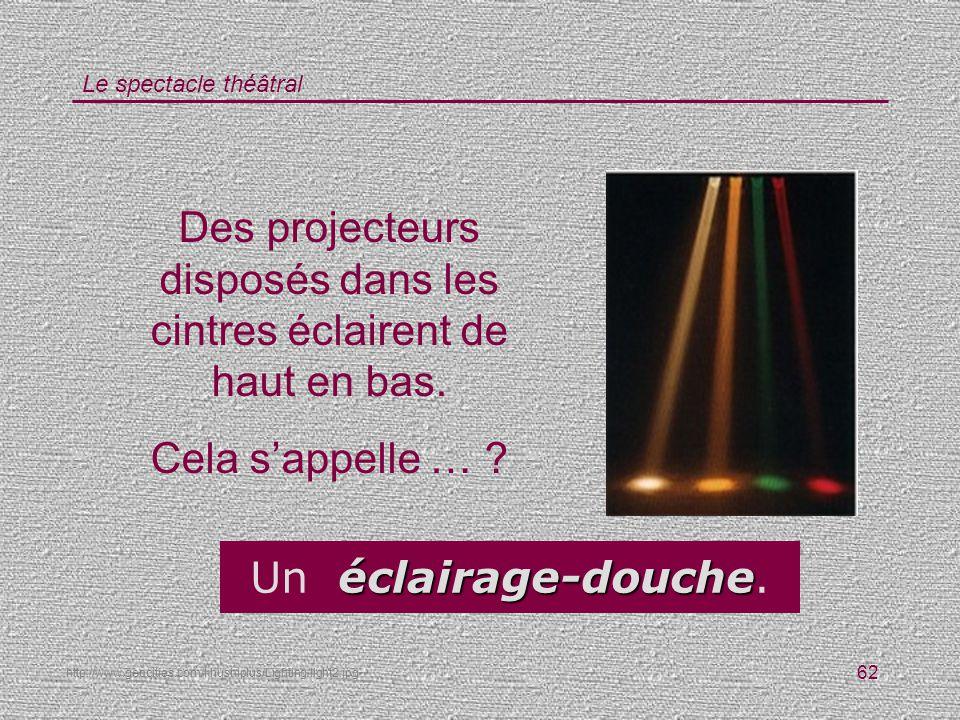 Le spectacle théâtral 62 Des projecteurs disposés dans les cintres éclairent de haut en bas. Cela sappelle … ? éclairage-douche Un éclairage-douche. h