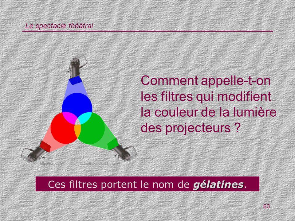 Le spectacle théâtral 63 gélatines Ces filtres portent le nom de gélatines. Comment appelle-t-on les filtres qui modifient la couleur de la lumière de