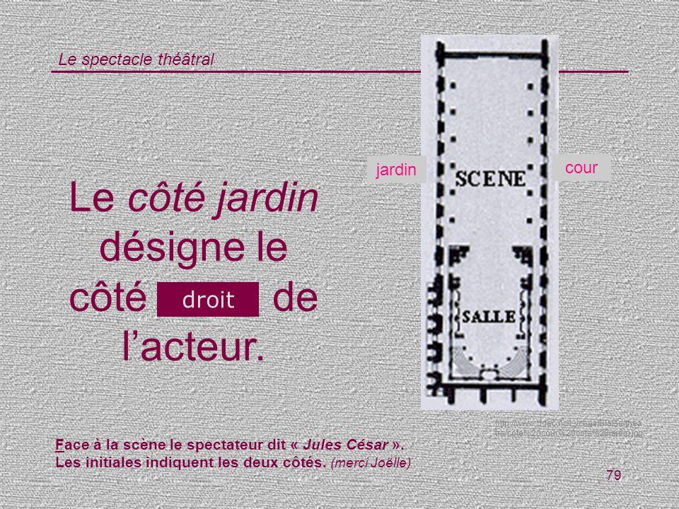 Le spectacle théâtral 79 Le côté jardin désigne le côté … de lacteur. droit http://www.ddec.nc/Lycees/Blaise/thea tre/cote%20cour%20cote%20jardin.jpg