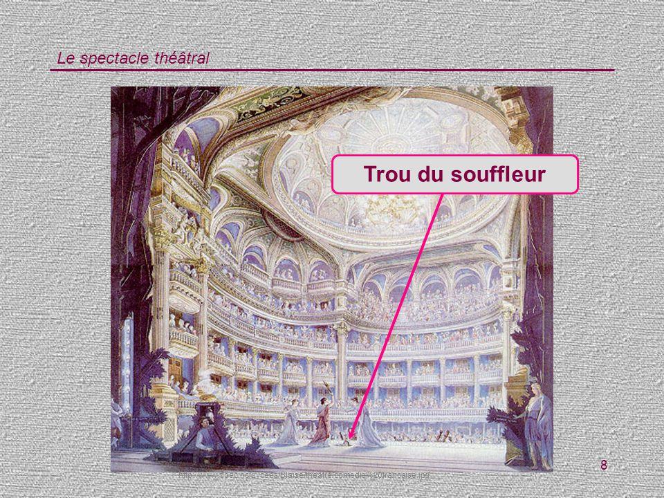 Le spectacle théâtral 8 http://www.ddec.nc/Lycees/Blaise/theatre/comedie%20francaise.jpg Trou du souffleur