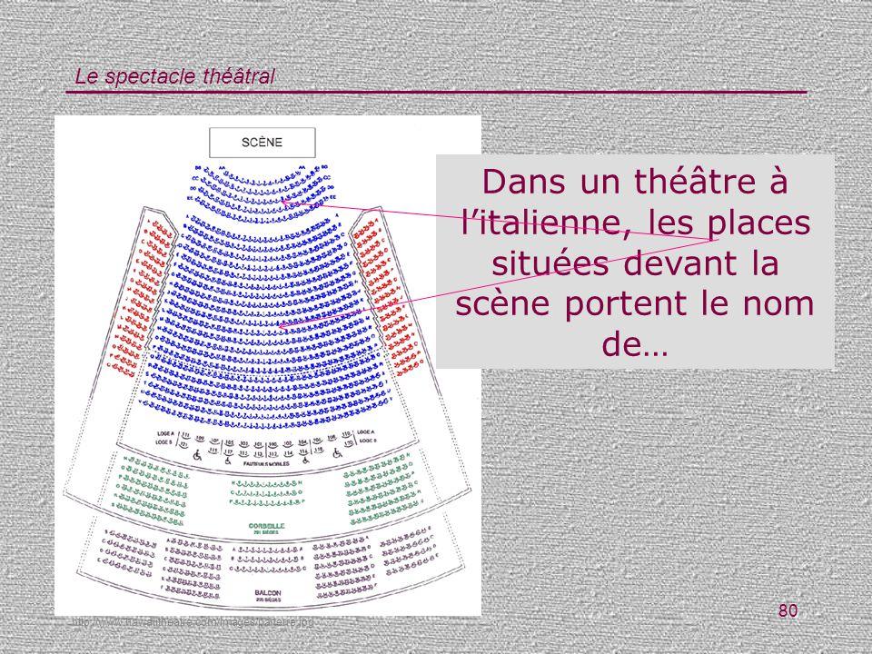 Le spectacle théâtral 80 Dans un théâtre à litalienne, les places situées devant la scène portent le nom de… http://www.hawaiitheatre.com/images/parte