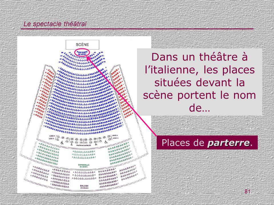 Le spectacle théâtral 81 parterre Places de parterre. Dans un théâtre à litalienne, les places situées devant la scène portent le nom de… http://www.h