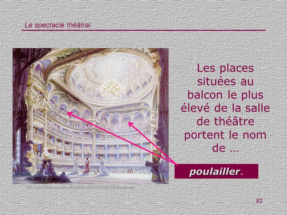 Le spectacle théâtral 82 Les places situées au balcon le plus élevé de la salle de théâtre portent le nom de … poulailler poulailler. http://www.ddec.