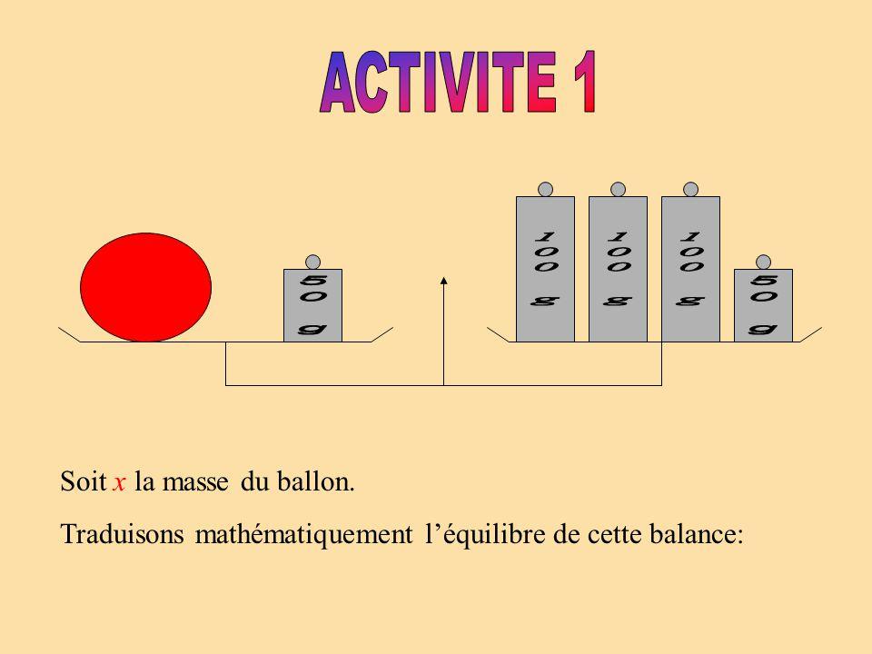 Soit x la masse du ballon. Traduisons mathématiquement léquilibre de cette balance:
