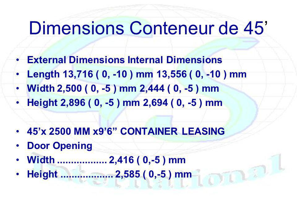 External Dimensions Internal Dimensions Length 13,716 ( 0, -10 ) mm 13,556 ( 0, -10 ) mm Width 2,500 ( 0, -5 ) mm 2,444 ( 0, -5 ) mm Height 2,896 ( 0, -5 ) mm 2,694 ( 0, -5 ) mm 45x 2500 MM x96 CONTAINER LEASING Door Opening Width..................