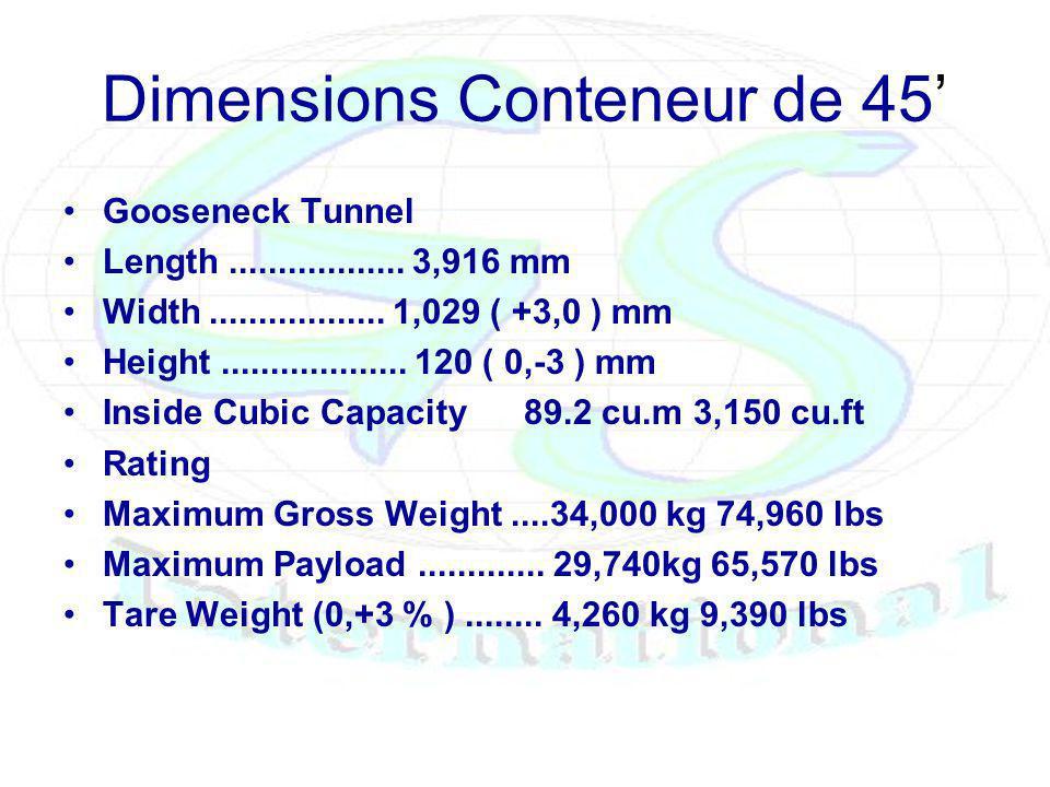 Gooseneck Tunnel Length.................. 3,916 mm Width.................. 1,029 ( +3,0 ) mm Height................... 120 ( 0,-3 ) mm Inside Cubic Ca