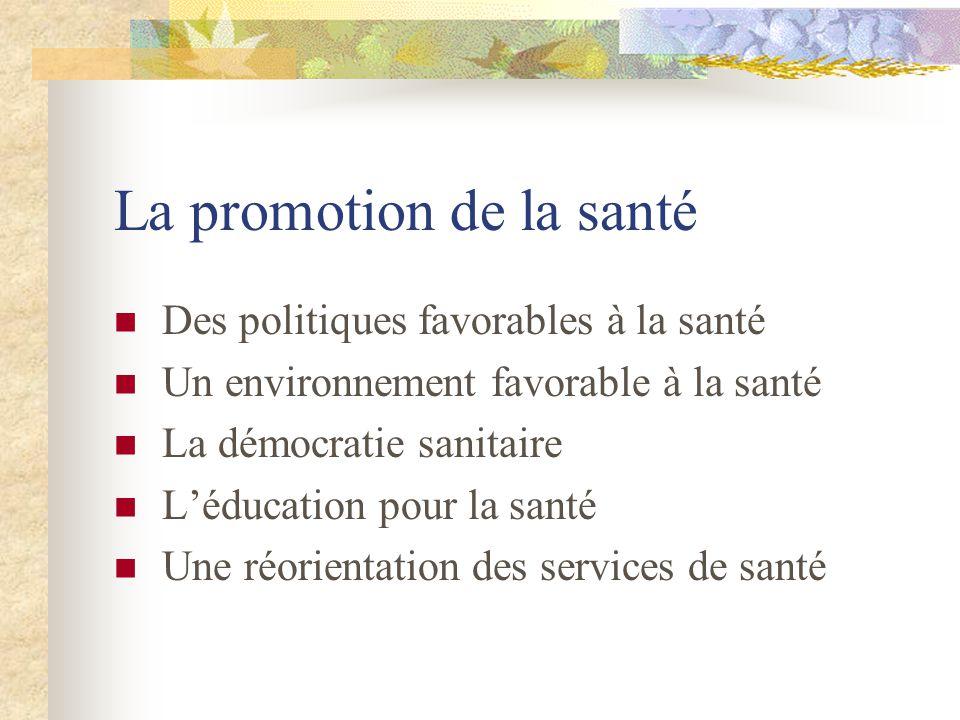 La promotion de la santé Des politiques favorables à la santé Un environnement favorable à la santé La démocratie sanitaire Léducation pour la santé Une réorientation des services de santé