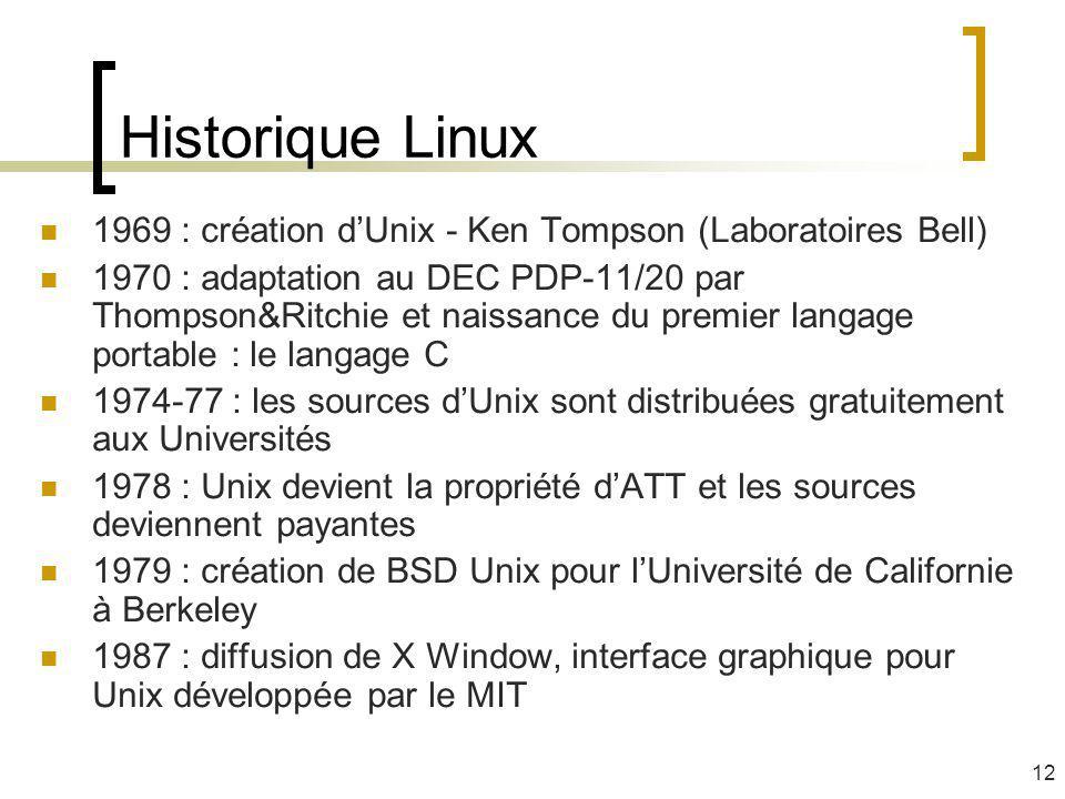Historique Linux 1969 : création dUnix - Ken Tompson (Laboratoires Bell) 1970 : adaptation au DEC PDP-11/20 par Thompson&Ritchie et naissance du premi