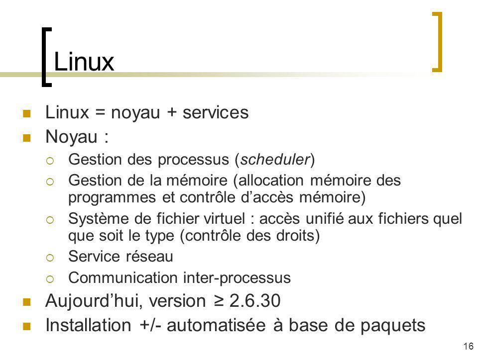 Linux Linux = noyau + services Noyau : Gestion des processus (scheduler) Gestion de la mémoire (allocation mémoire des programmes et contrôle daccès m