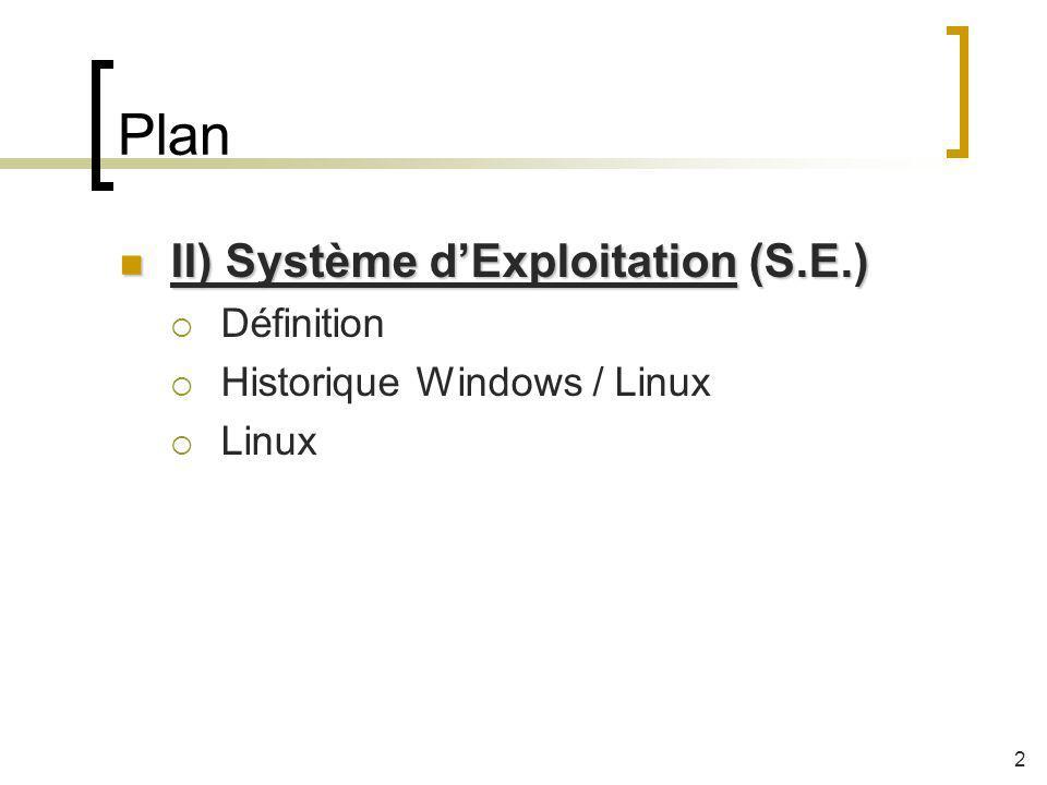 Plan II) Système dExploitation (S.E.) II) Système dExploitation (S.E.) Définition Historique Windows / Linux Linux 2