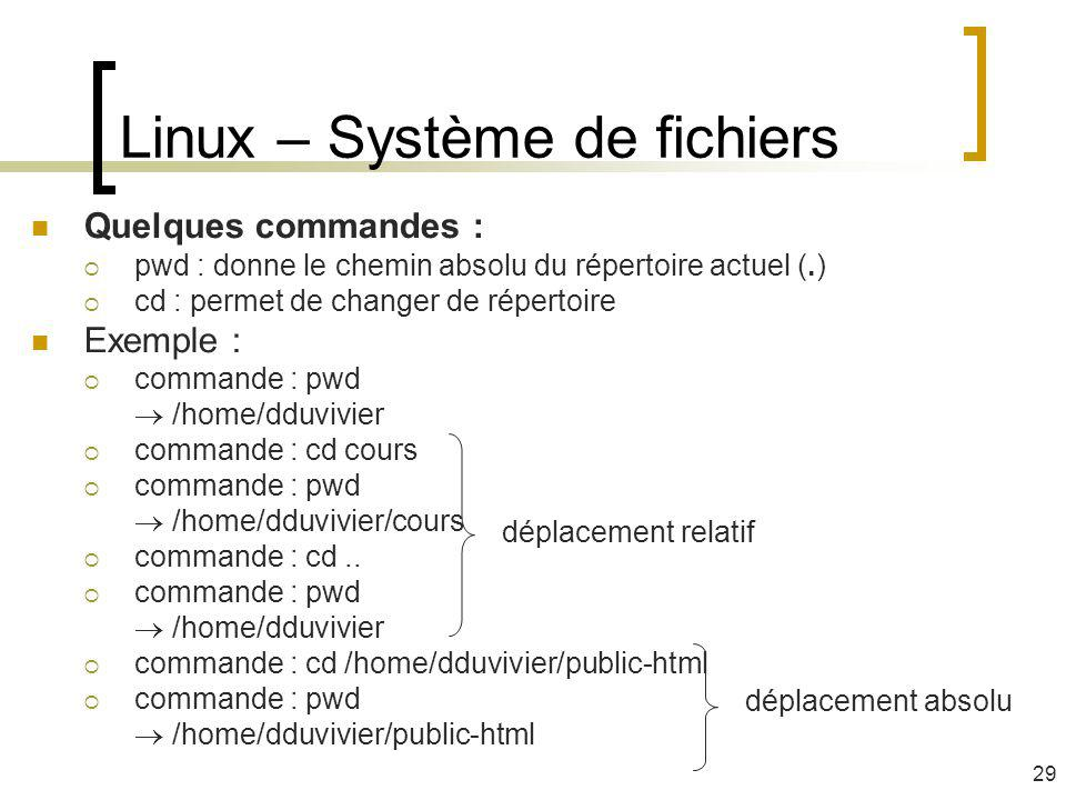Quelques commandes : pwd : donne le chemin absolu du répertoire actuel (.) cd : permet de changer de répertoire Exemple : commande : pwd /home/dduvivi
