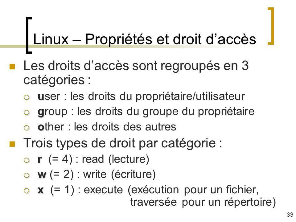 Linux – Propriétés et droit daccès Les droits daccès sont regroupés en 3 catégories : u user : les droits du propriétaire/utilisateur g group : les dr