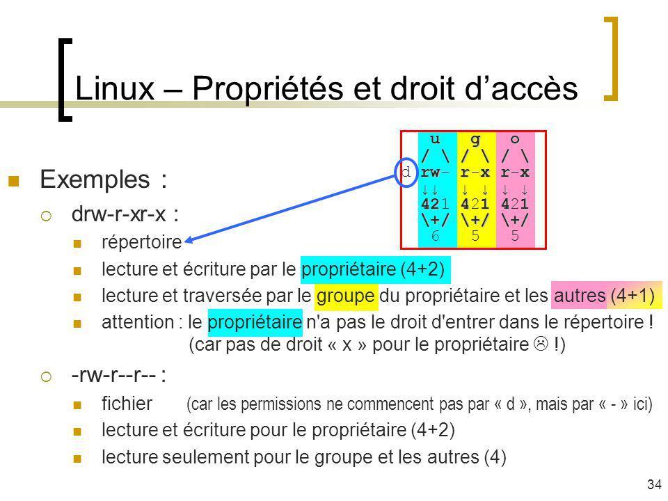 Exemples : drw-r-xr-x : répertoire lecture et écriture par le propriétaire (4+2) lecture et traversée par le groupe du propriétaire et les autres (4+1