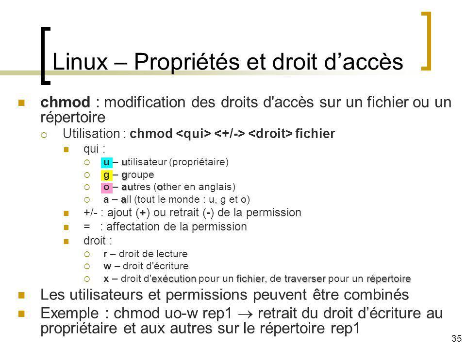 chmod : modification des droits d'accès sur un fichier ou un répertoire Utilisation : chmod fichier qui : u u – utilisateur (propriétaire) g g – group