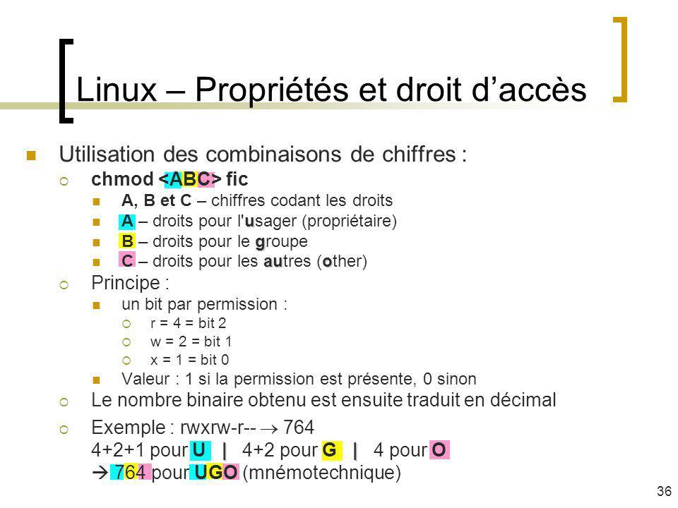 Utilisation des combinaisons de chiffres : chmod fic A, B et C – chiffres codant les droits u A – droits pour l'usager (propriétaire) g B – droits pou