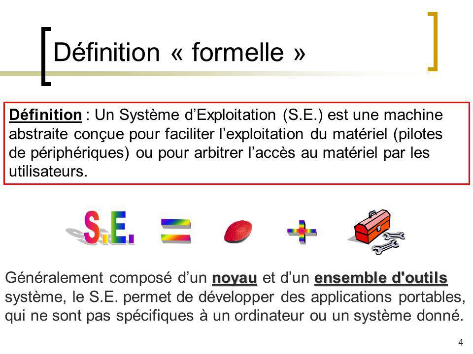 Définition « formelle » 4 Définition : Un Système dExploitation (S.E.) est une machine abstraite conçue pour faciliter lexploitation du matériel (pilo
