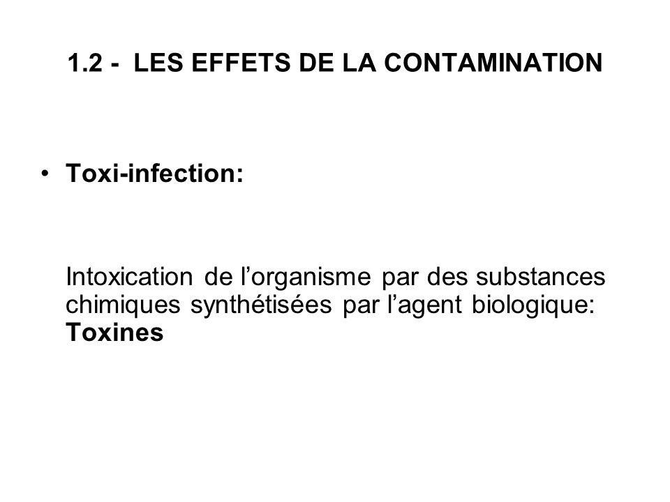 1.2 - LES EFFETS DE LA CONTAMINATION Toxi-infection: Intoxication de lorganisme par des substances chimiques synthétisées par lagent biologique: Toxin