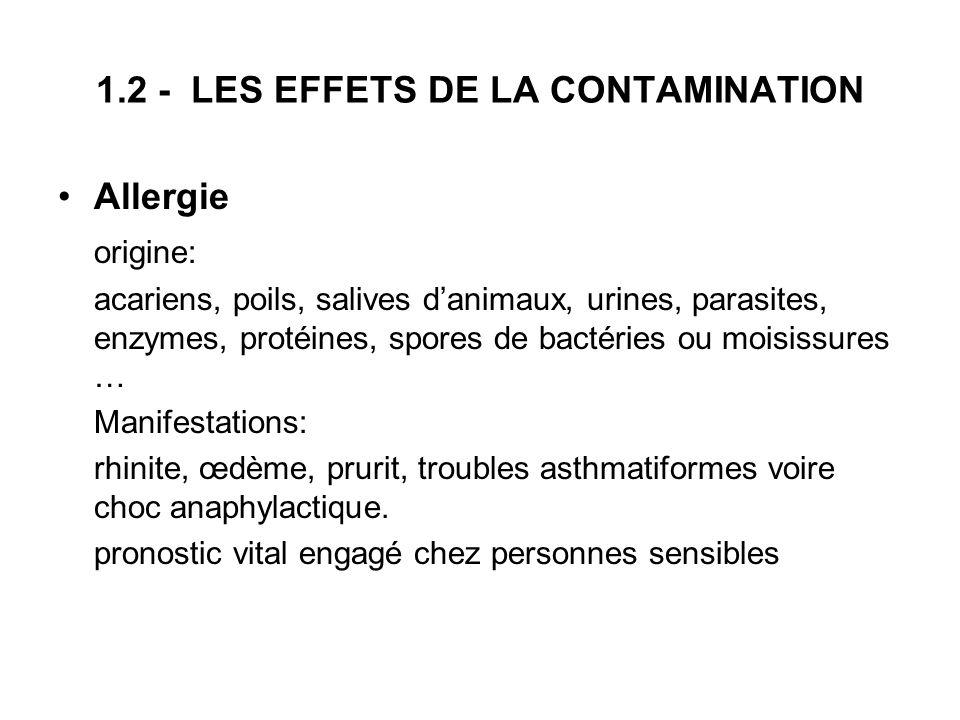 1.2 - LES EFFETS DE LA CONTAMINATION Allergie origine: acariens, poils, salives danimaux, urines, parasites, enzymes, protéines, spores de bactéries o