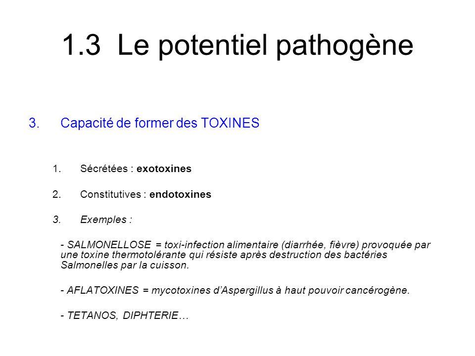 1.3 Le potentiel pathogène 3.Capacité de former des TOXINES 1.Sécrétées : exotoxines 2.Constitutives : endotoxines 3.Exemples : - SALMONELLOSE = toxi-