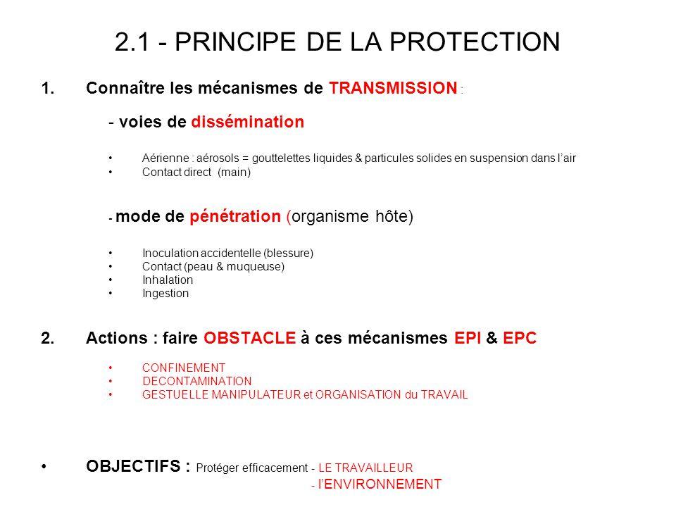 2.1 - PRINCIPE DE LA PROTECTION 1.Connaître les mécanismes de TRANSMISSION : - voies de dissémination Aérienne : aérosols = gouttelettes liquides & pa