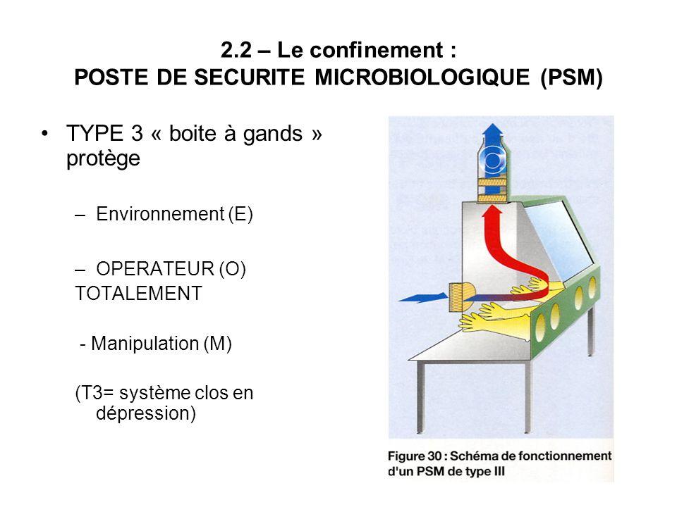 TYPE 3 « boite à gands » protège –Environnement (E) –OPERATEUR (O) TOTALEMENT - Manipulation (M) (T3= système clos en dépression) 2.2 – Le confinement