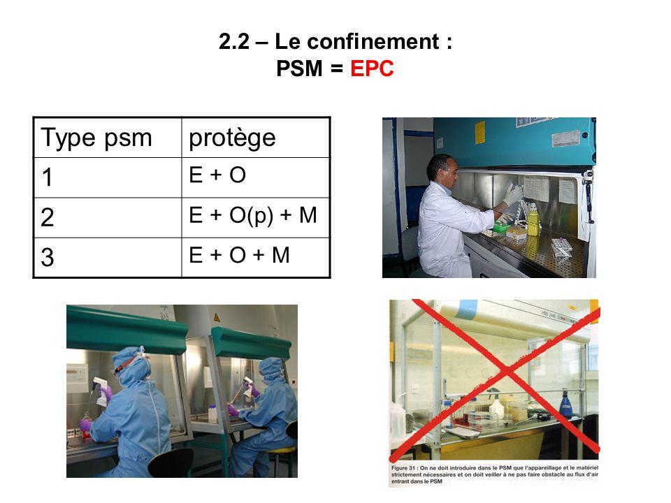 2.2 – Le confinement : PSM = EPC Type psmprotège 1 E + O 2 E + O(p) + M 3 E + O + M
