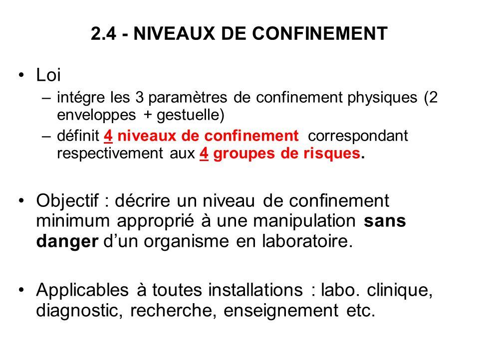 2.4 - NIVEAUX DE CONFINEMENT Loi –intégre les 3 paramètres de confinement physiques (2 enveloppes + gestuelle) –définit 4 niveaux de confinement corre