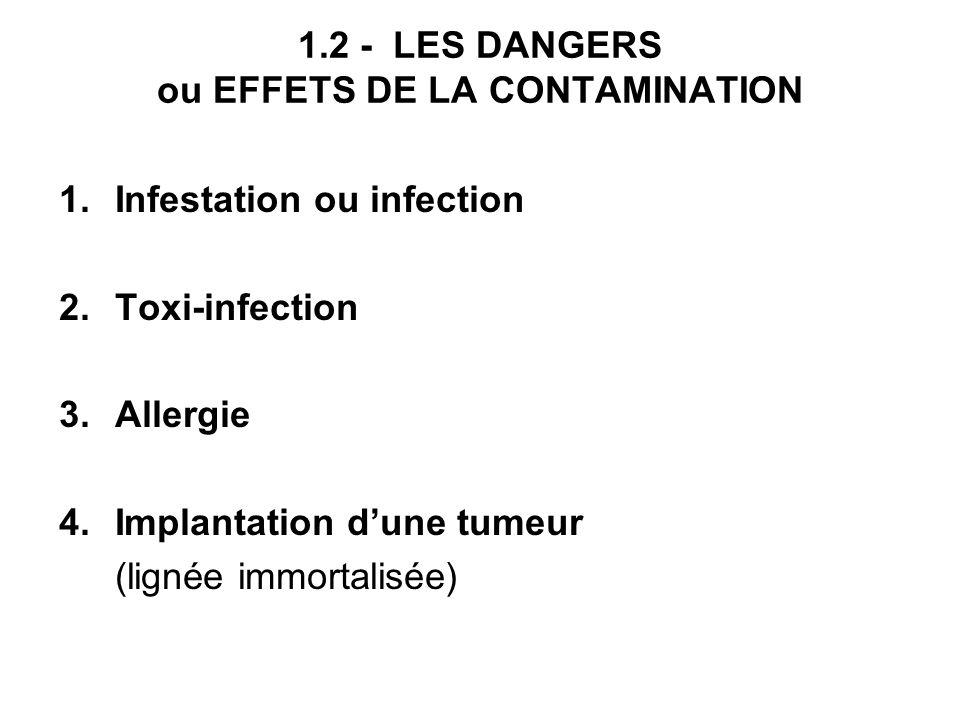 1.2 - LES DANGERS ou EFFETS DE LA CONTAMINATION 1.Infestation ou infection 2.Toxi-infection 3.Allergie 4.Implantation dune tumeur (lignée immortalisée