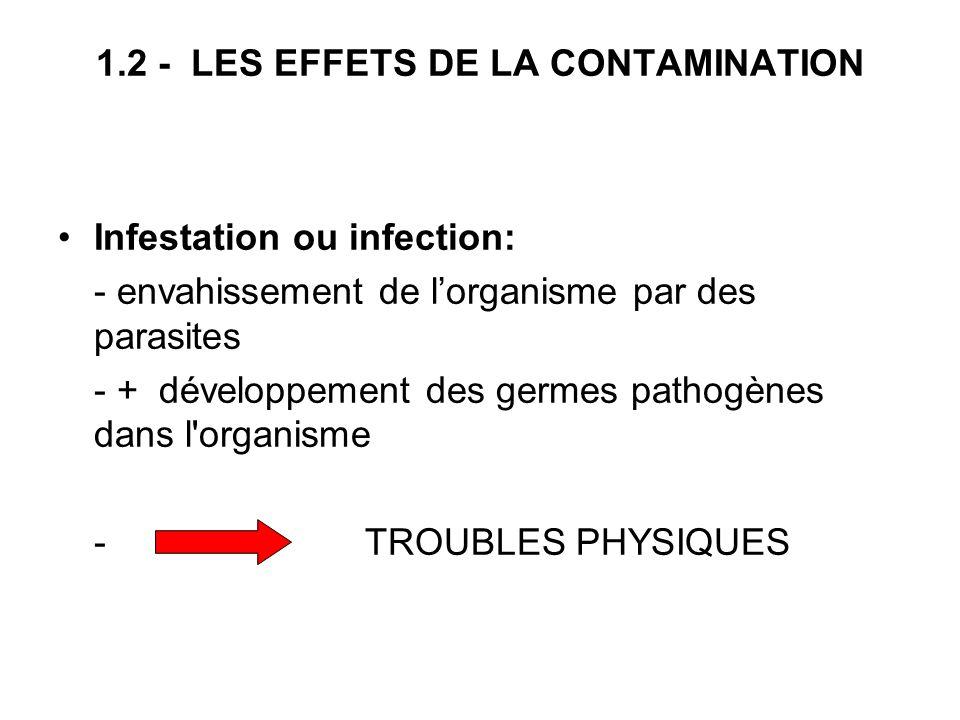 1.2 - LES EFFETS DE LA CONTAMINATION Infestation ou infection: - envahissement de lorganisme par des parasites - + développement des germes pathogènes