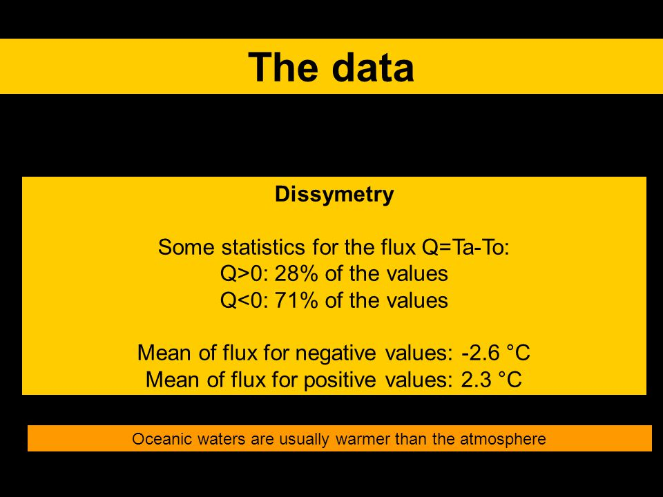 T The data Dissymetry Some statistics for the flux Q=Ta-To: Q>0: 28% of the values Q<0: 71% of the values Mean of flux for negative values: -2.6 °C Mean of flux for positive values: 2.3 °C Oceanic waters are usually warmer than the atmosphere