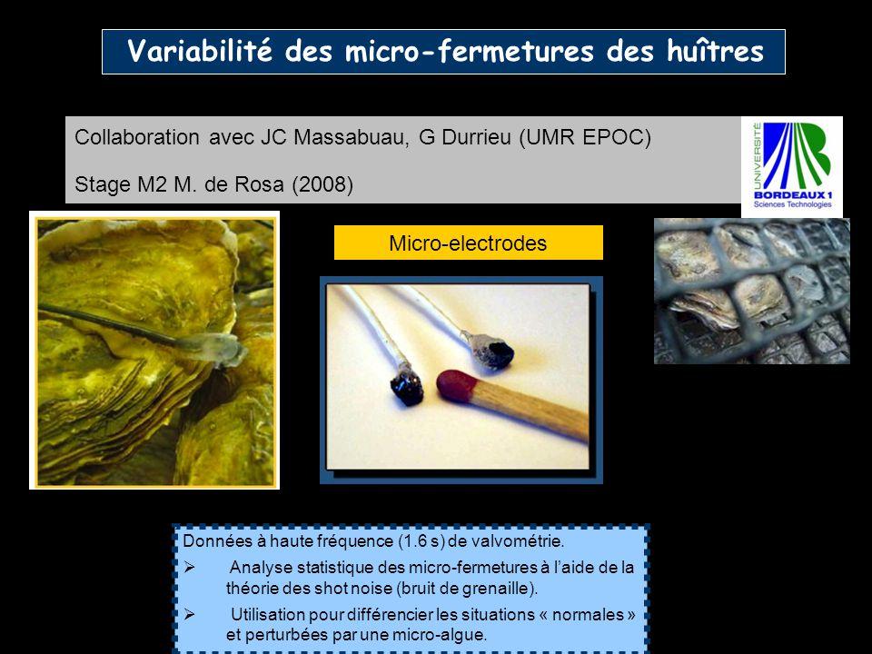 Variabilité des micro-fermetures des huîtres Collaboration avec JC Massabuau, G Durrieu (UMR EPOC) Stage M2 M. de Rosa (2008) Micro-electrodes Données