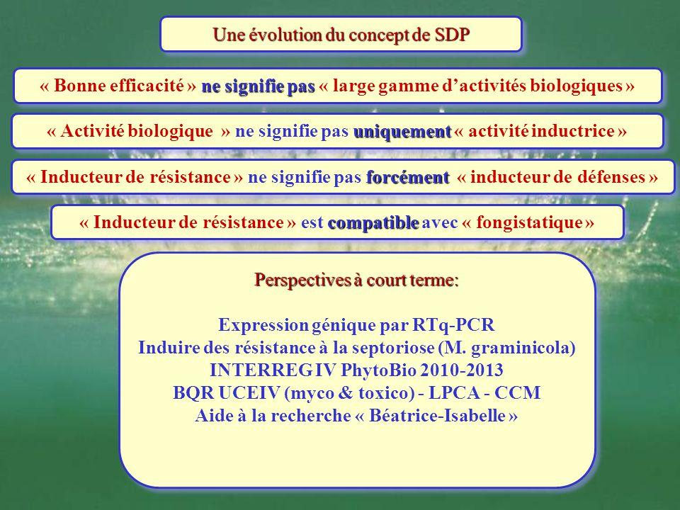 Une évolution du concept de SDP ne signifie pas « Bonne efficacité » ne signifie pas « large gamme dactivités biologiques » uniquement « Activité biol