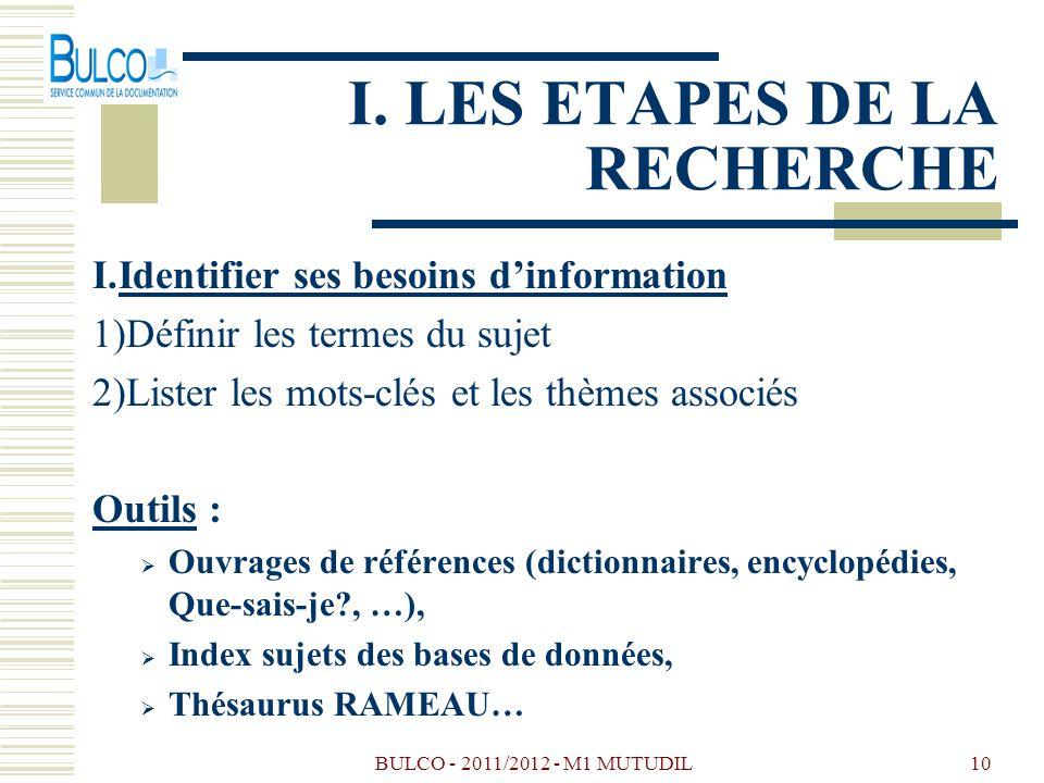BULCO - 2011/2012 - M1 MUTUDIL10 I. LES ETAPES DE LA RECHERCHE I.Identifier ses besoins dinformation 1)Définir les termes du sujet 2)Lister les mots-c