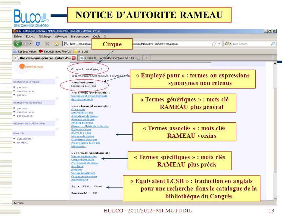 BULCO - 2011/2012 - M1 MUTUDIL13 Cirque « Termes associés » : mots clés RAMEAU voisins NOTICE DAUTORITE RAMEAU « Employé pour » : termes ou expression