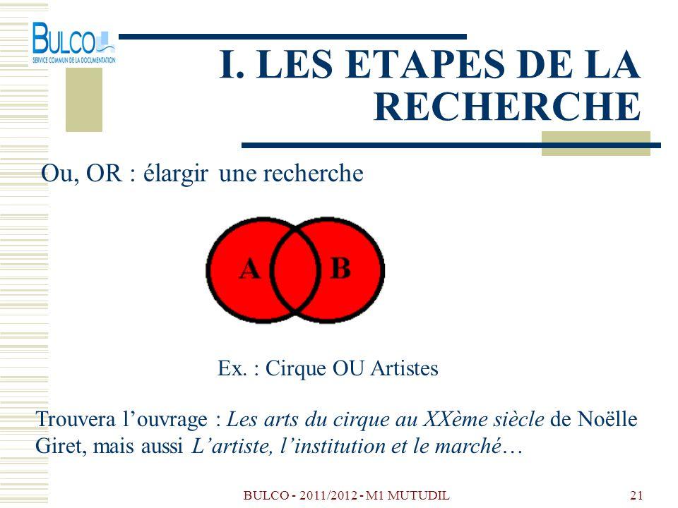 BULCO - 2011/2012 - M1 MUTUDIL21 I. LES ETAPES DE LA RECHERCHE Ou, OR : élargir une recherche Ex. : Cirque OU Artistes Trouvera louvrage : Les arts du