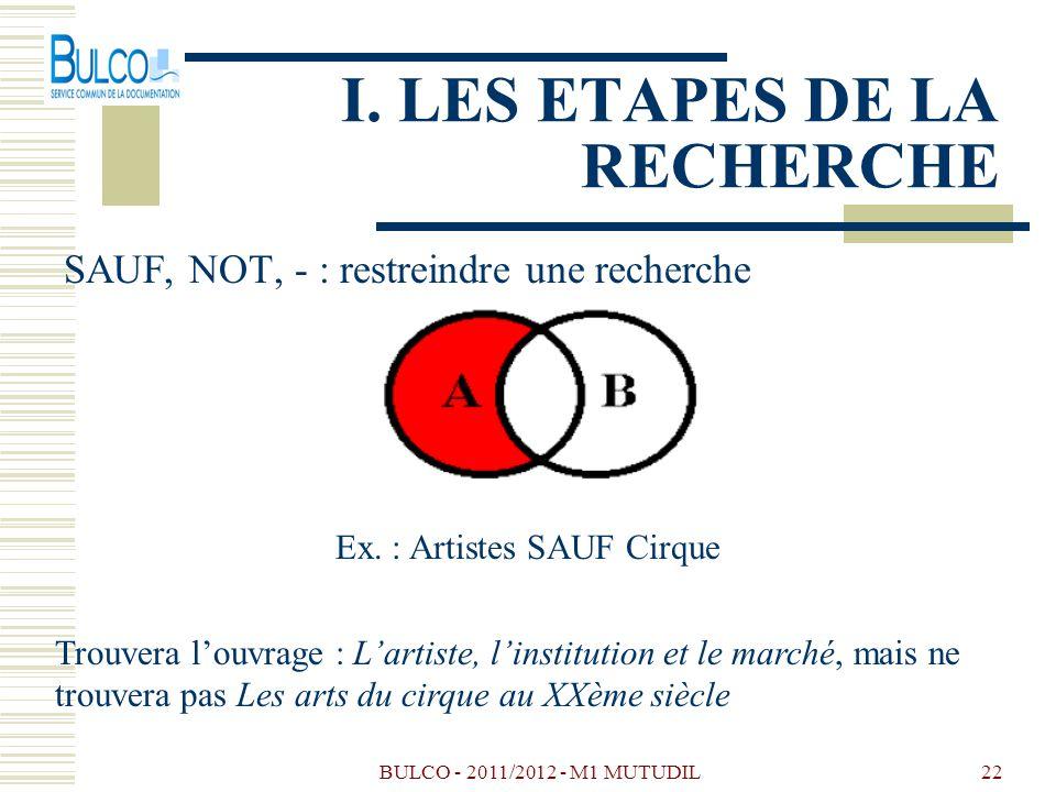 BULCO - 2011/2012 - M1 MUTUDIL22 I. LES ETAPES DE LA RECHERCHE SAUF, NOT, - : restreindre une recherche Ex. : Artistes SAUF Cirque Trouvera louvrage :