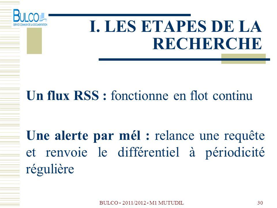 BULCO - 2011/2012 - M1 MUTUDIL30 I. LES ETAPES DE LA RECHERCHE Un flux RSS : fonctionne en flot continu Une alerte par mél : relance une requête et re