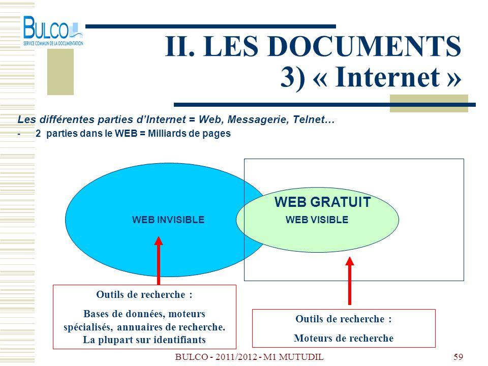 BULCO - 2011/2012 - M1 MUTUDIL59 Les différentes parties dInternet = Web, Messagerie, Telnet… -2 parties dans le WEB = Milliards de pages WEB INVISIBL