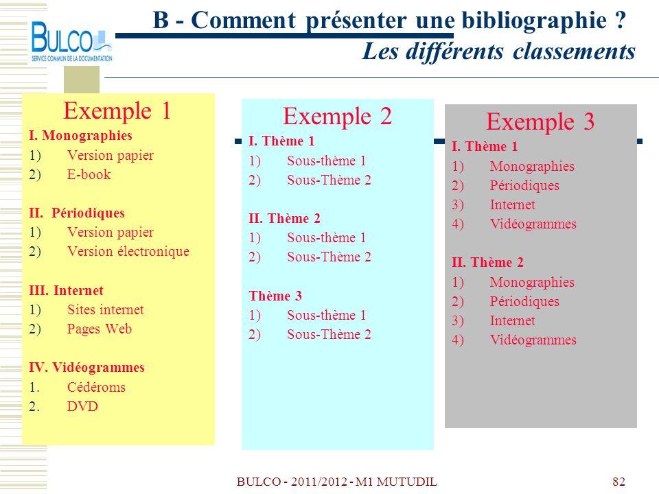 BULCO - 2011/2012 - M1 MUTUDIL82 Exemple 1 I. Monographies 1)Version papier 2)E-book II. Périodiques 1)Version papier 2)Version électronique III. Inte