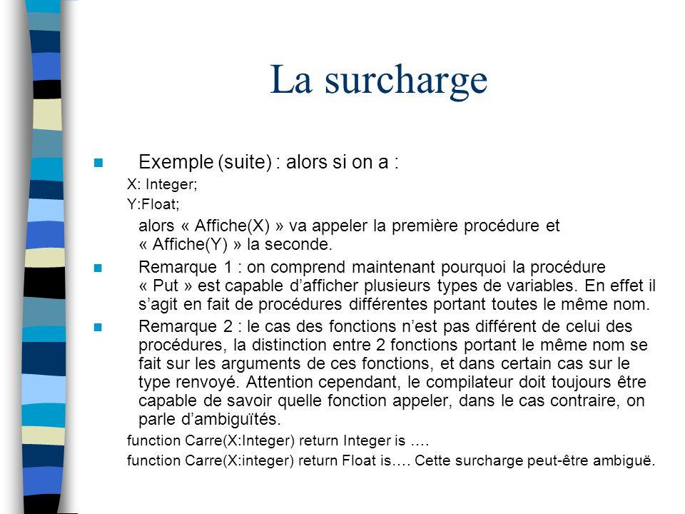 La surcharge Exemple (suite) : alors si on a : X: Integer; Y:Float; alors « Affiche(X) » va appeler la première procédure et « Affiche(Y) » la seconde