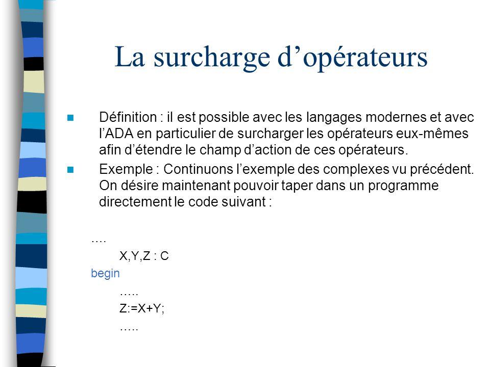 Définition : il est possible avec les langages modernes et avec lADA en particulier de surcharger les opérateurs eux-mêmes afin détendre le champ dact