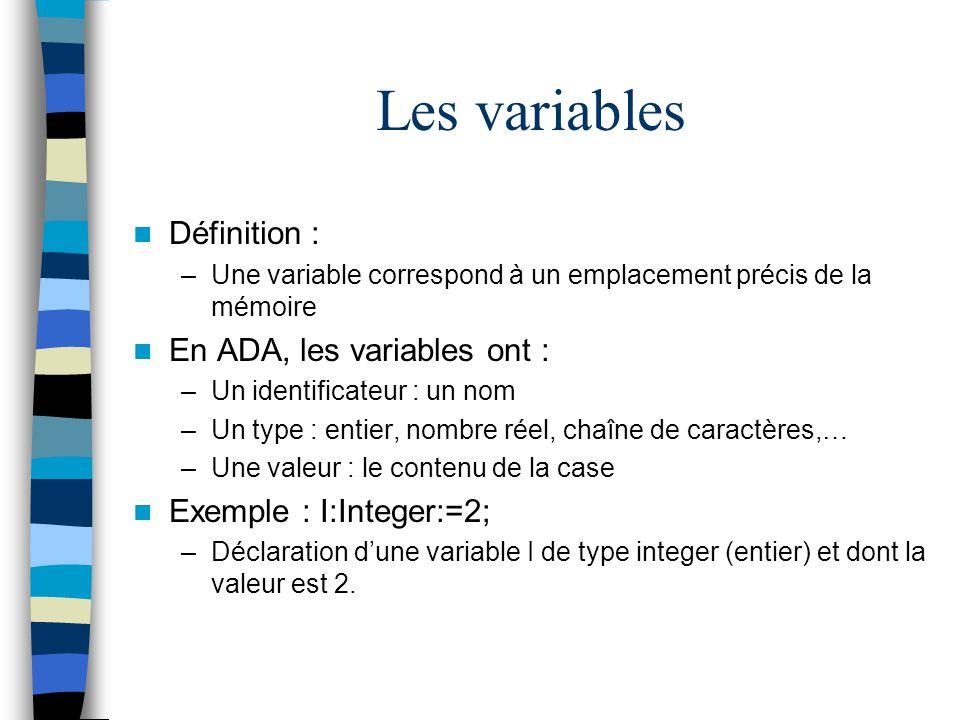 Les variables Définition : –Une variable correspond à un emplacement précis de la mémoire En ADA, les variables ont : –Un identificateur : un nom –Un