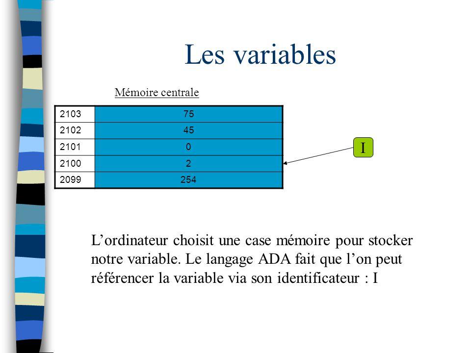 Les variables 210375 210245 21010 21002 2099254 Mémoire centrale Lordinateur choisit une case mémoire pour stocker notre variable. Le langage ADA fait
