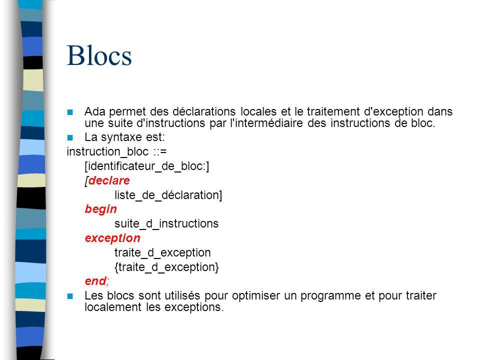 Blocs Ada permet des déclarations locales et le traitement d'exception dans une suite d'instructions par l'intermédiaire des instructions de bloc. La