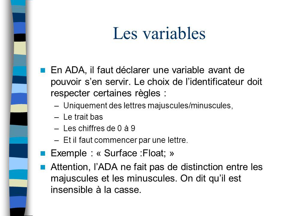 Les variables En ADA, il faut déclarer une variable avant de pouvoir sen servir. Le choix de lidentificateur doit respecter certaines règles : –Unique